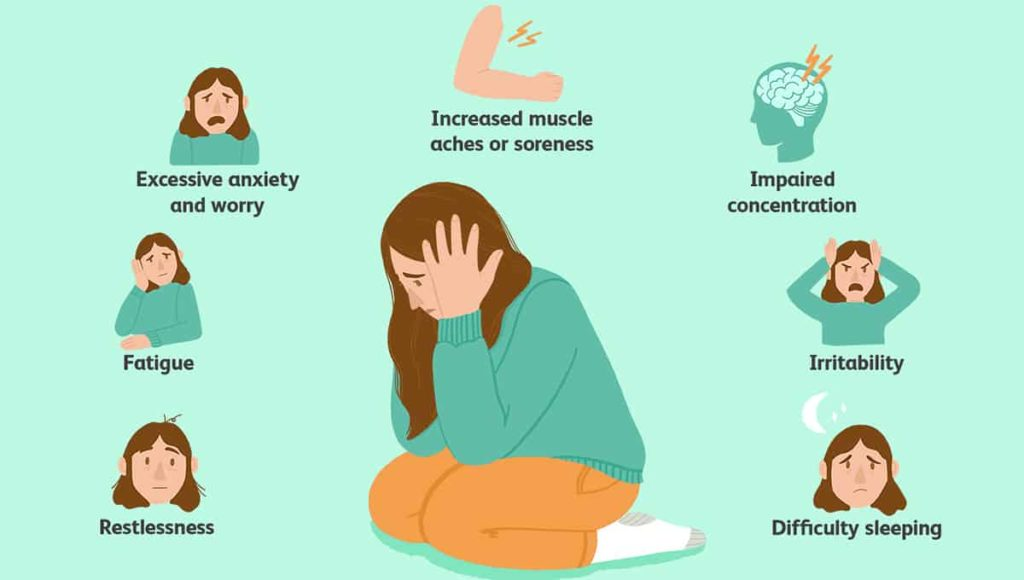 General anxiety disorder symptoms illustration that CBD oil could potentially relieve