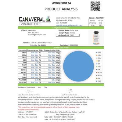 CBD gummies 600mg lab test report