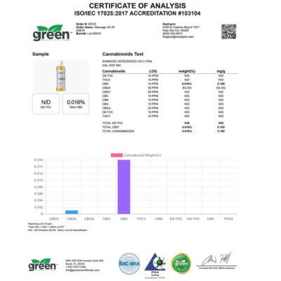 CBD massage oil test report Healspire