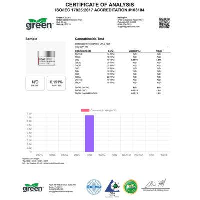 CBD relief rub lab test report healspire